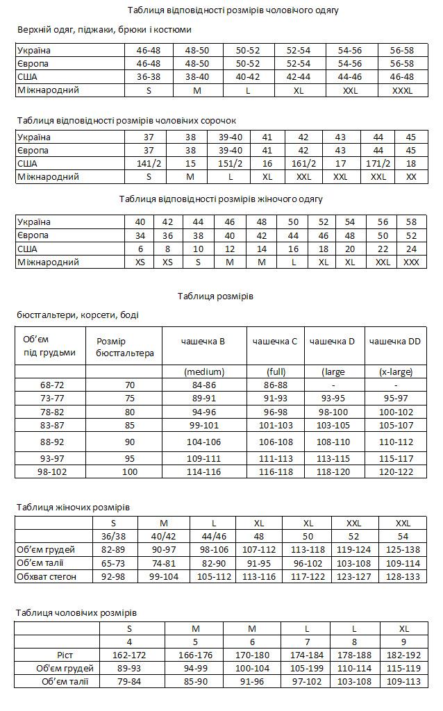 Таблиця розрмірів одягу
