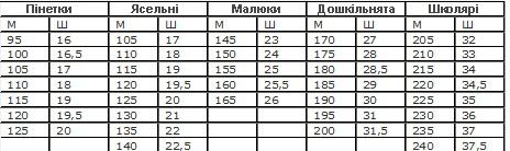 dytyache-vzuttya1