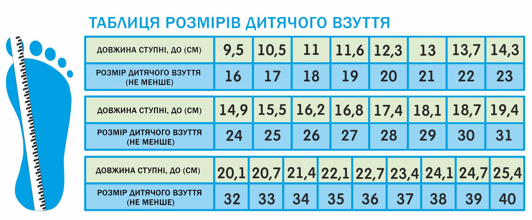 Таблиця розмірів дитячого взуття